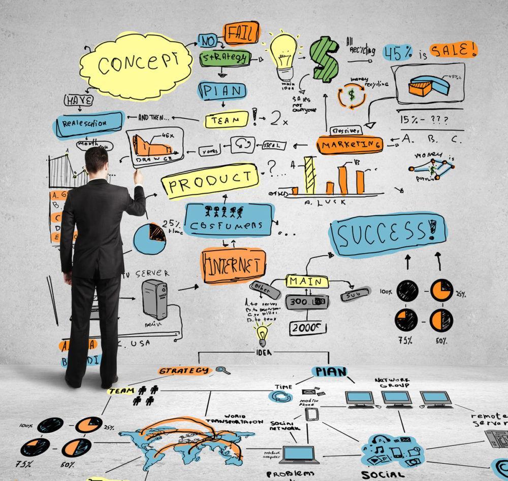 A Studio Marketing - Consulenza e Formazione