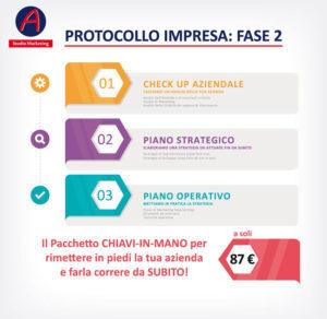 Infografica Protocollo Impresa Fase 2 A Studio Marketing Consulenza